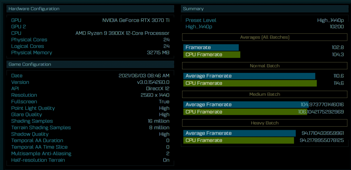 عملکرد GeForce RTX 3070 Ti در بنچمارک AotS