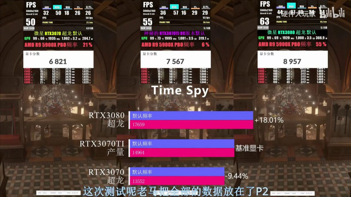 تست ها و عملکرد کارت گرافیک GeForce RTX 3070 Ti