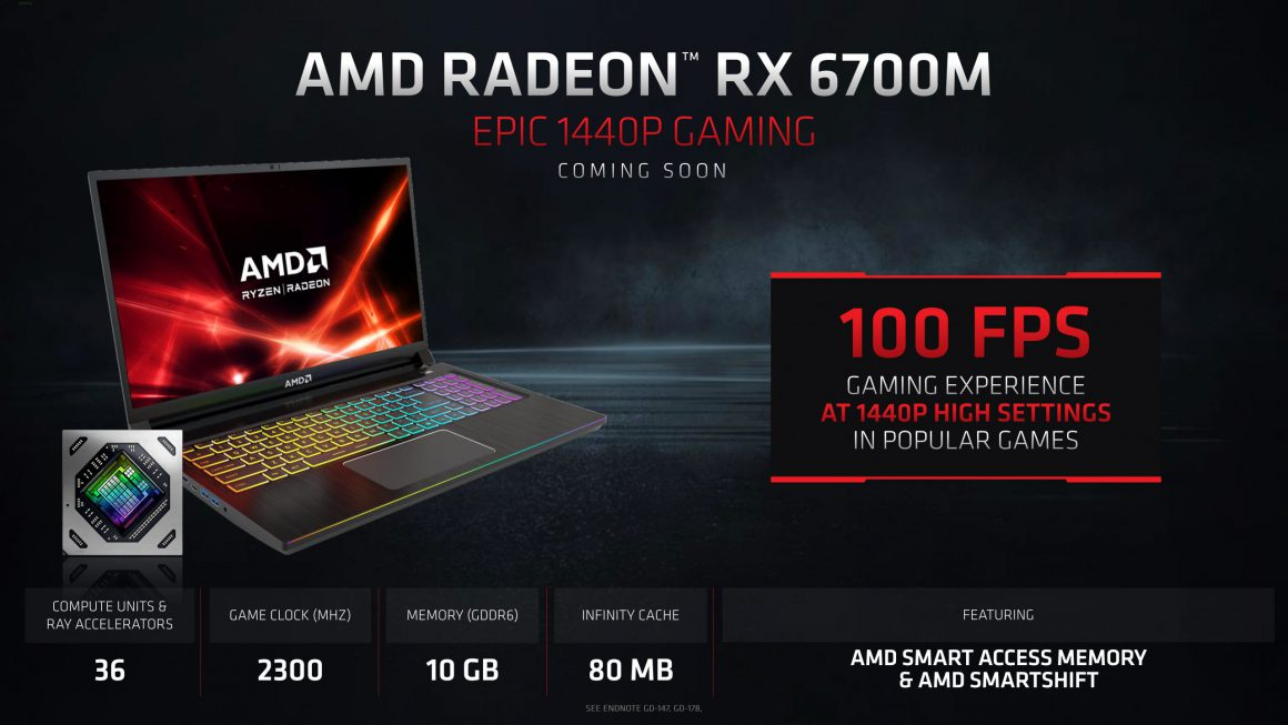 گرافیک نوت بوک Radeon RX 6700M