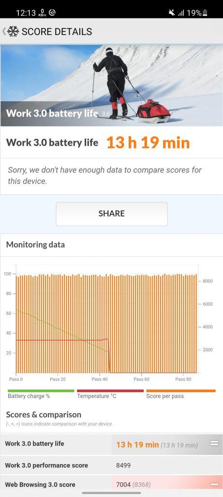 بنچمارک باتری در حالت نمایشگر 60 هرتز