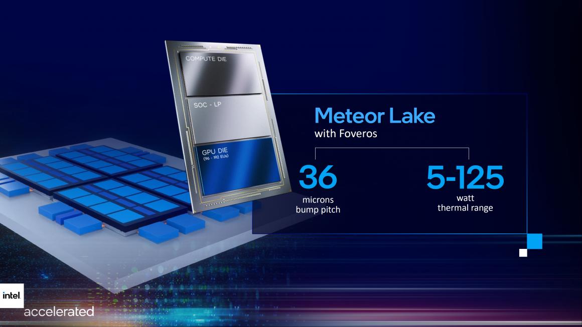 جزئیات جدید از پردازنده های Alder Lake و Sapphire Rapids و Meteor Lake و Granite Rapids اینتل