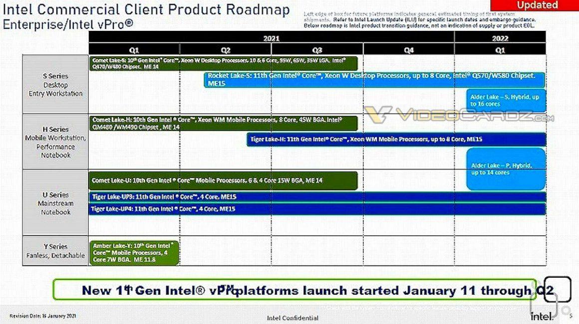 نقشه راه پردازندههای vPRO اینتل برای 2022